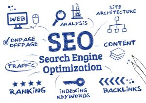 Search Engine Optimization on your own website can increase rankings